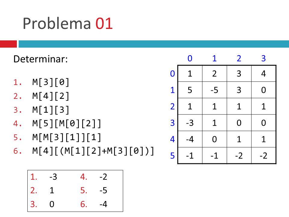 Problema 01 Determinar: 1 2 3 4 5 -5 -3 -4 -1 -2 M[3][0] M[4][2]